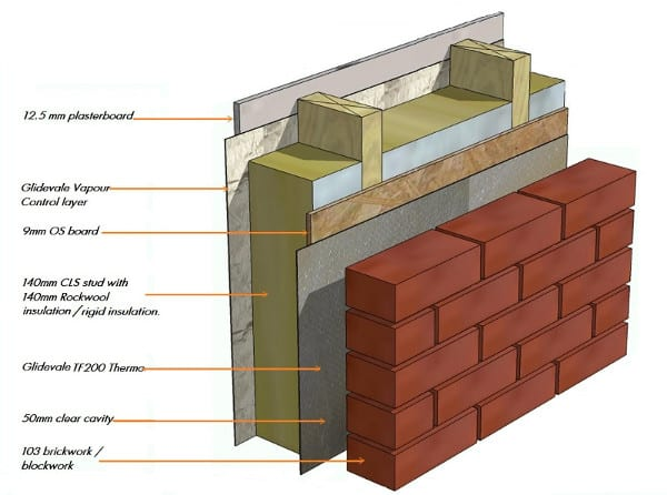 About Timber Frame
