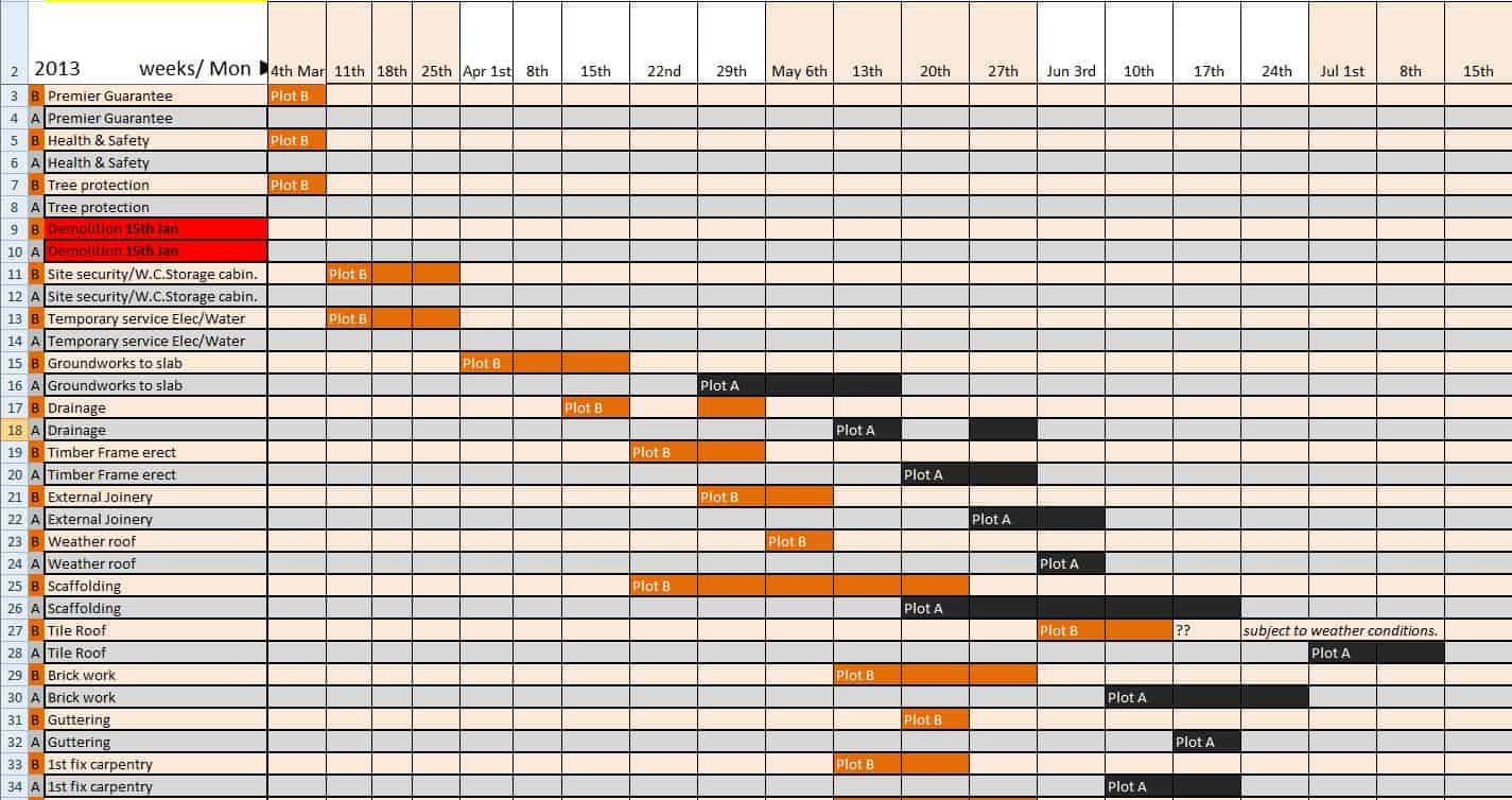 Self build planning spreadsheet for Home building spreadsheet